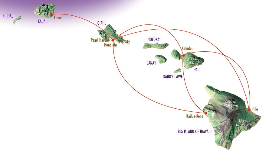 Inter Island Flights guide for Hawaii
