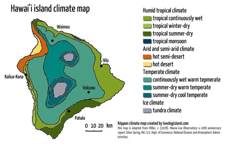 Climate zones of the Big Island of Hawaii