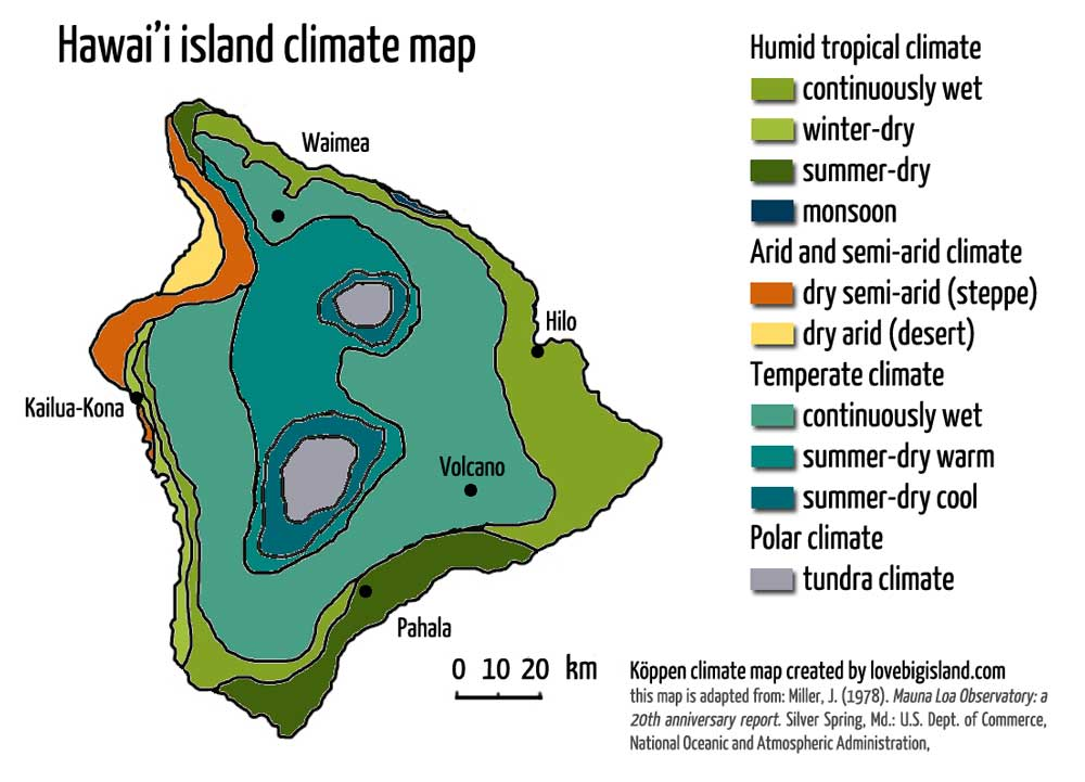 The 8 climate zones on the Big Island of Hawaii