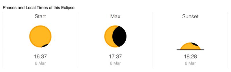solar eclipse 2016 hawaii